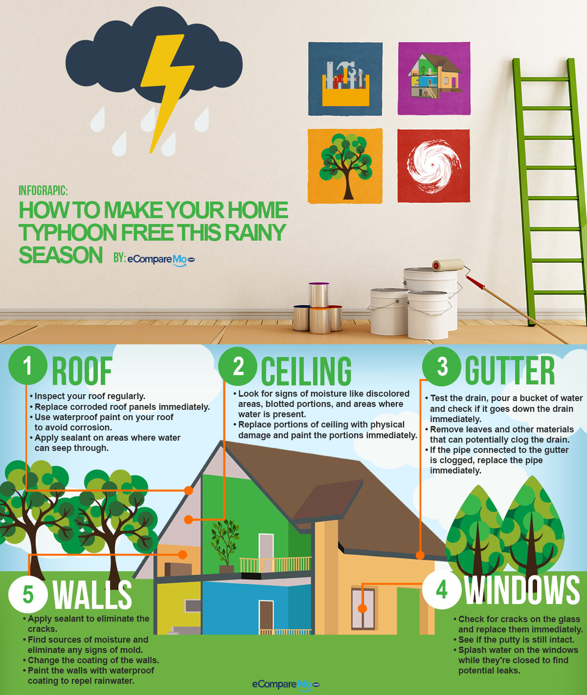 INFOGRAPHIC: How to Make Your Home Typhoon Free This Rainy Season?