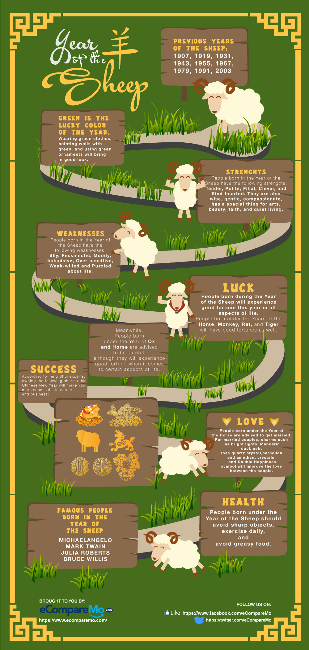 Baa Baa Black Sheep no more! Interesting facts about the Year of the Sheep.